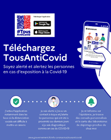 Visuel Tous Anti COVID Application